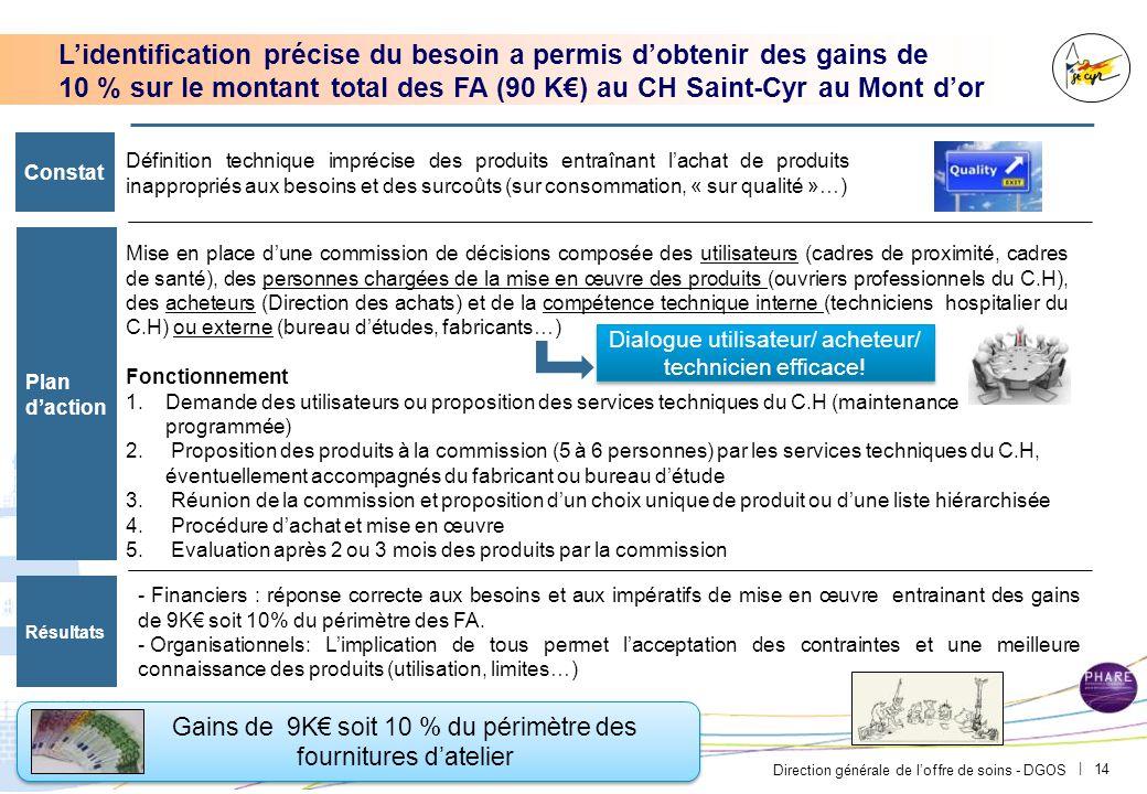 Direction générale de l'offre de soins - DGOS | 14 Définition technique imprécise des produits entraînant l'achat de produits inappropriés aux besoins