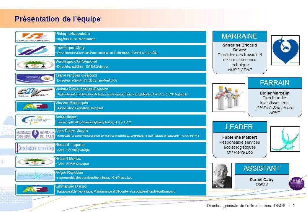 Direction générale de l'offre de soins - DGOS | Présentation de l'équipe Philippe Brazzalotto Ingénieur - CH Montauban Frédérique Choy Direction des S