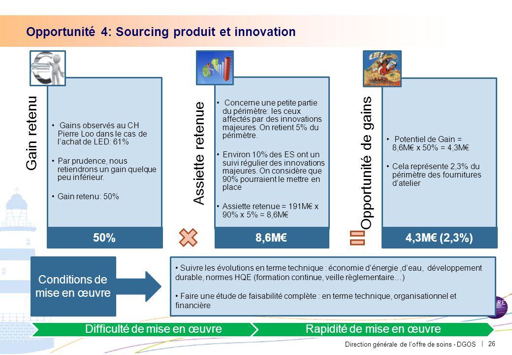Direction générale de l'offre de soins - DGOS | 26 Opportunité 4: Sourcing produit et innovation Gain retenu Gains observés au CH Pierre Loo dans le c