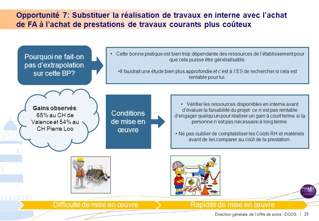 Direction générale de l'offre de soins - DGOS | 29 Opportunité 7: Substituer la réalisation de travaux en interne avec l'achat de FA à l'achat de pres