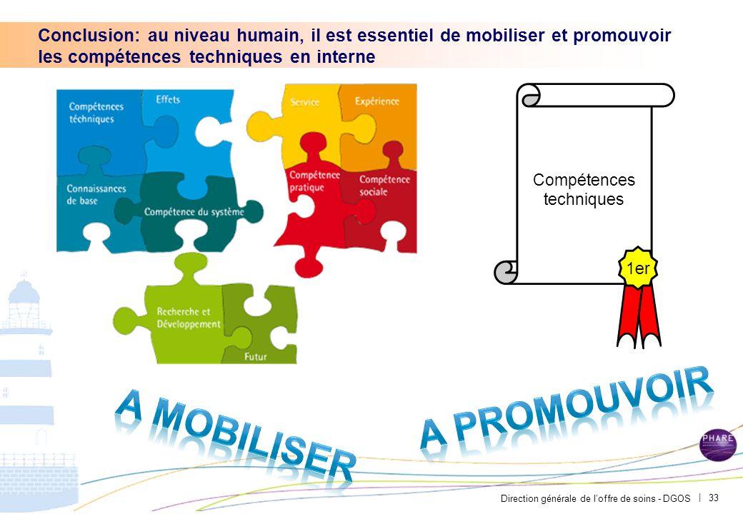 Direction générale de l'offre de soins - DGOS | 33 Conclusion: au niveau humain, il est essentiel de mobiliser et promouvoir les compétences technique