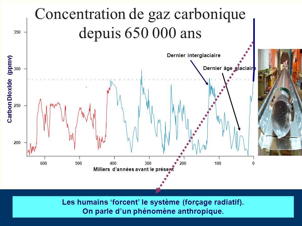 13 Dernier âge glaciaire Les humains 'forcent' le système (forçage radiatif). On parle d'un phénomène anthropique. Dernier interglaciaire 350 300 250