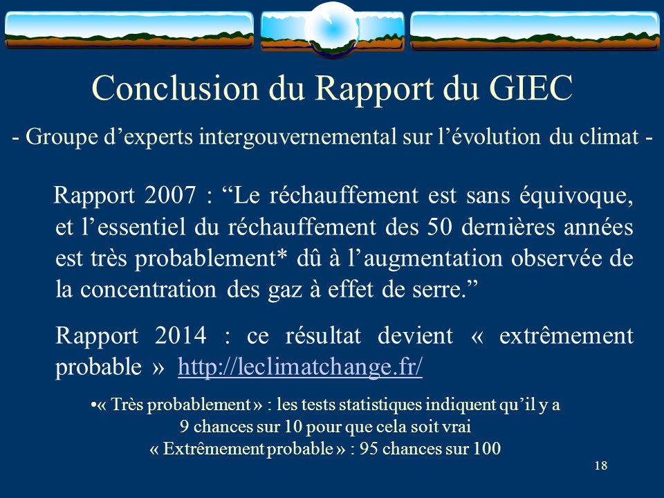 """18 Conclusion du Rapport du GIEC - Groupe d'experts intergouvernemental sur l'évolution du climat - Rapport 2007 : """"Le réchauffement est sans équivoqu"""