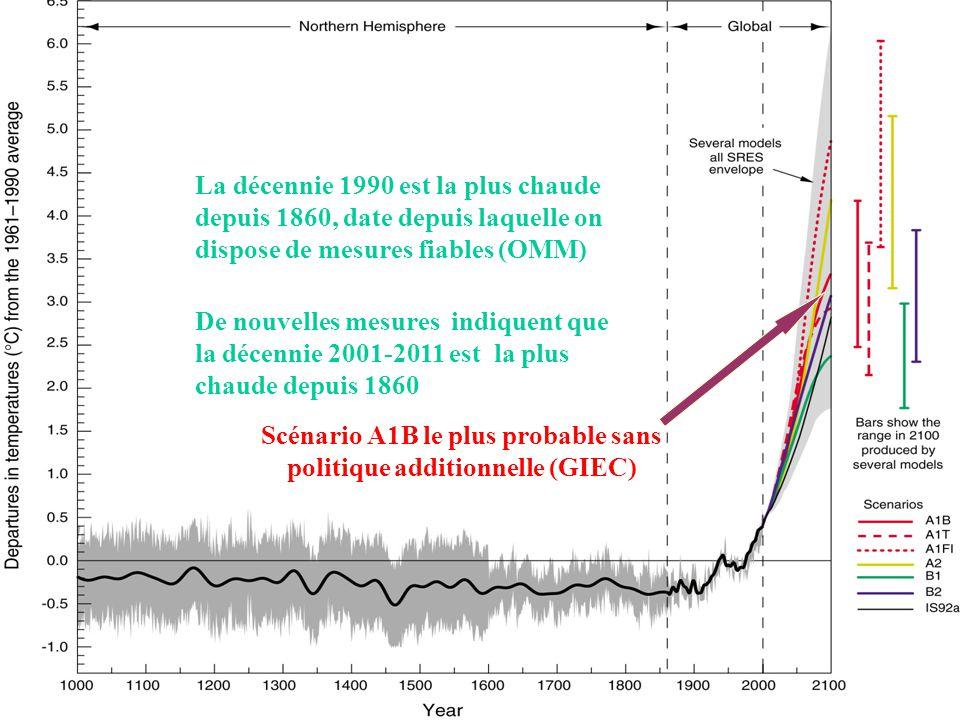 20 La décennie 1990 est la plus chaude depuis 1860, date depuis laquelle on dispose de mesures fiables (OMM) De nouvelles mesures indiquent que la déc
