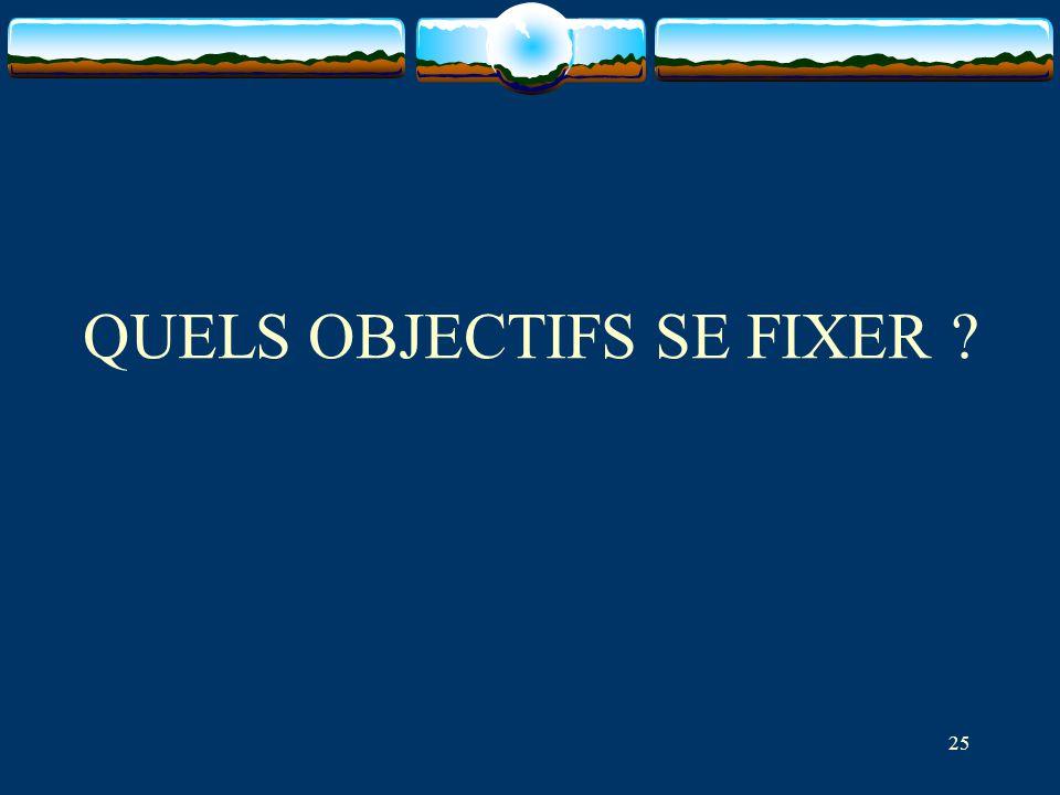 25 QUELS OBJECTIFS SE FIXER ?