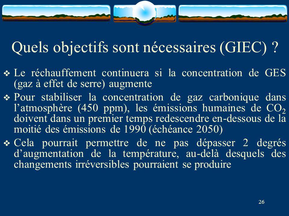 26 Quels objectifs sont nécessaires (GIEC) ?  Le réchauffement continuera si la concentration de GES (gaz à effet de serre) augmente  Pour stabilise