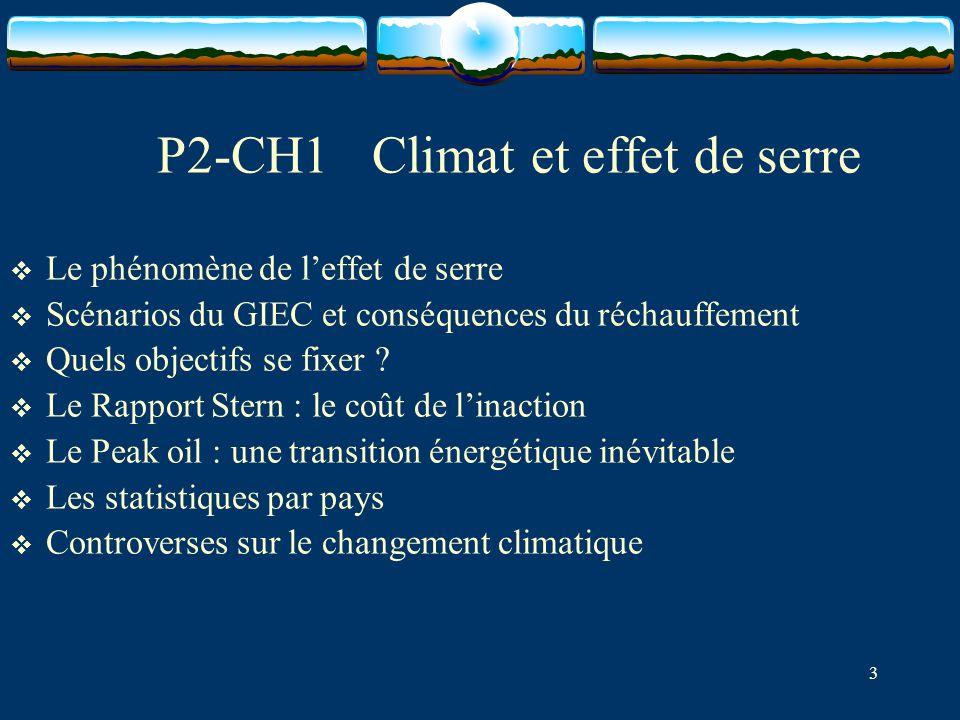 3 P2-CH1 Climat et effet de serre LLe phénomène de l'effet de serre SScénarios du GIEC et conséquences du réchauffement QQuels objectifs se fixe