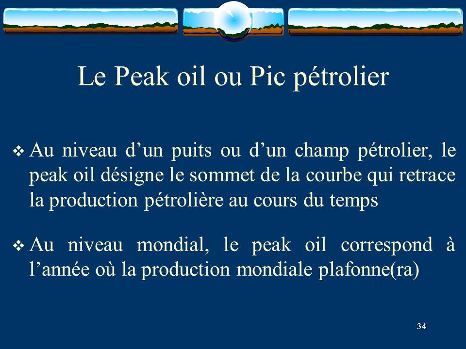 34 Le Peak oil ou Pic pétrolier  Au niveau d'un puits ou d'un champ pétrolier, le peak oil désigne le sommet de la courbe qui retrace la production p