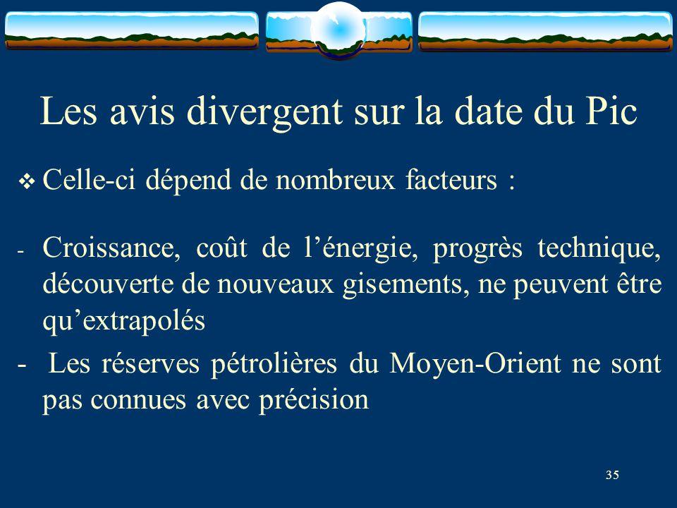 35 Les avis divergent sur la date du Pic  Celle-ci dépend de nombreux facteurs : - Croissance, coût de l'énergie, progrès technique, découverte de no