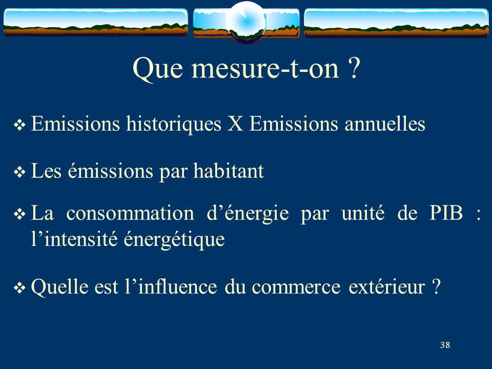 38 Que mesure-t-on ?  Emissions historiques X Emissions annuelles  Les émissions par habitant  La consommation d'énergie par unité de PIB : l'inten