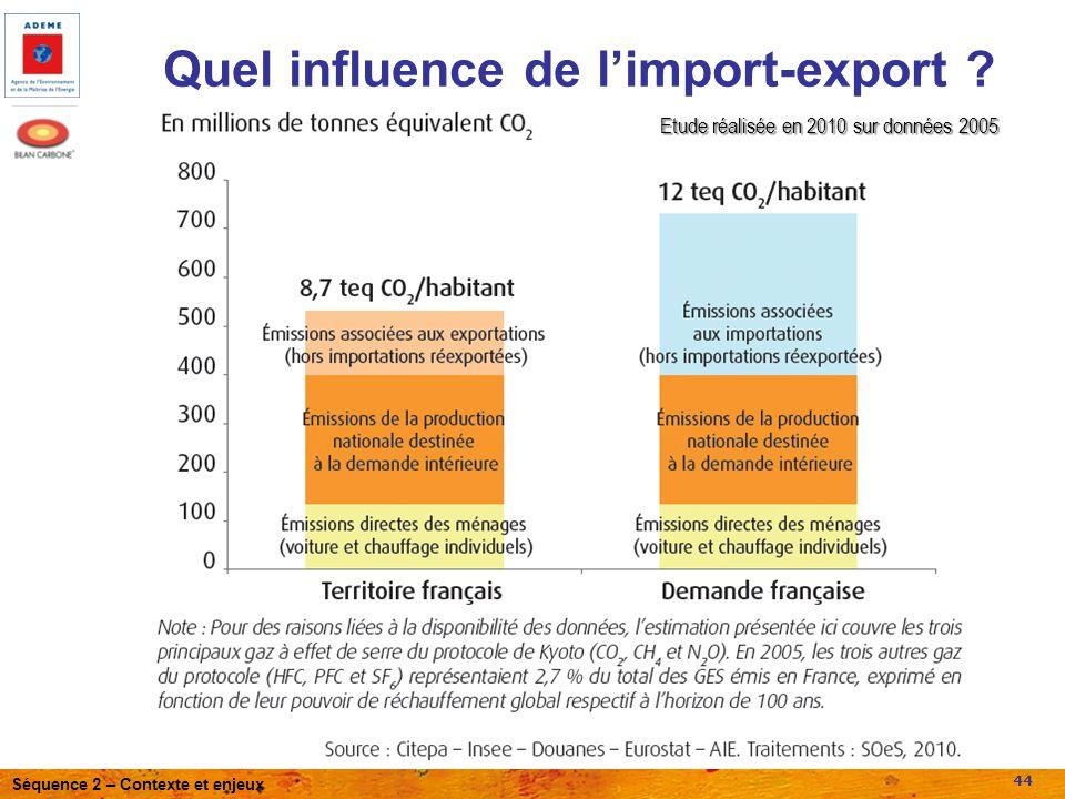 Séquence 2 – Contexte et enjeux 44 Quel influence de l'import-export ? Etude réalisée en 2010 sur données 2005