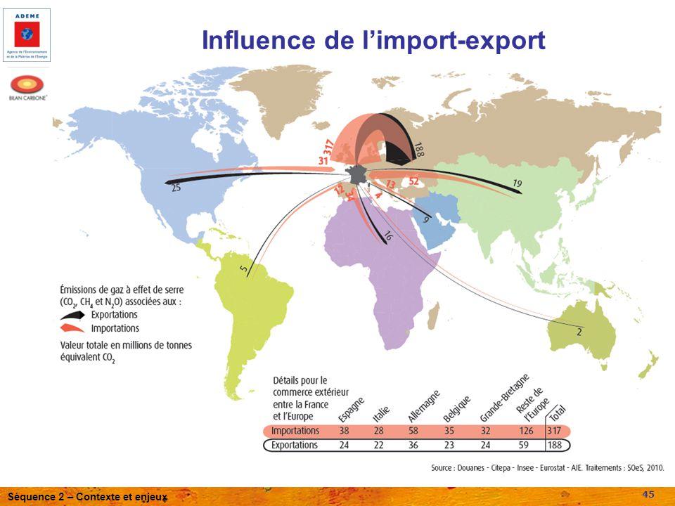 Séquence 2 – Contexte et enjeux 45 Influence de l'import-export