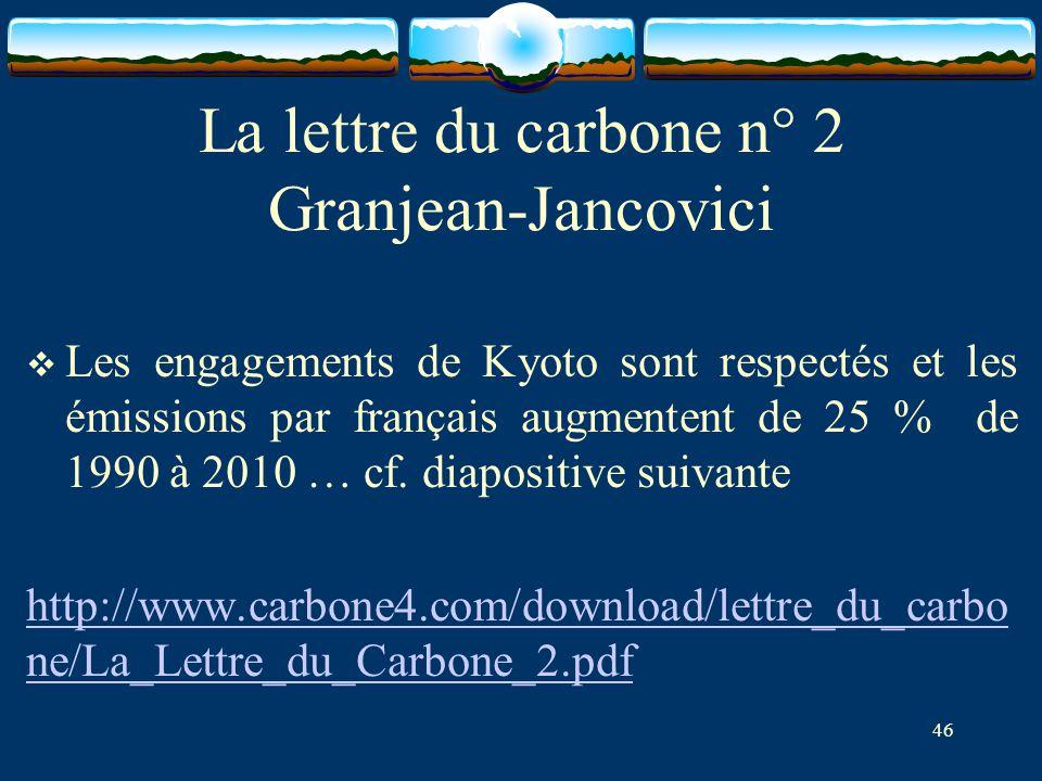 46 La lettre du carbone n° 2 Granjean-Jancovici  Les engagements de Kyoto sont respectés et les émissions par français augmentent de 25 % de 1990 à 2