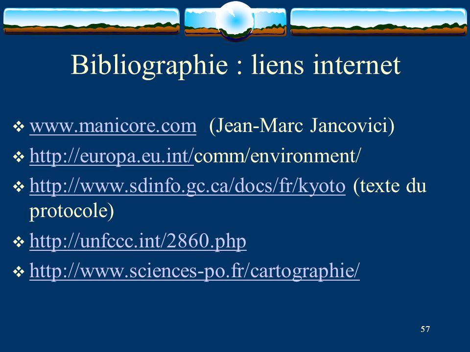 57 Bibliographie : liens internet  www.manicore.com (Jean-Marc Jancovici) www.manicore.com  http://europa.eu.int/comm/environment/ http://europa.eu.
