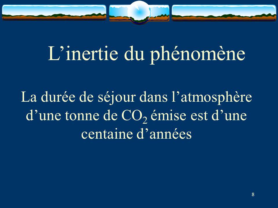 8 La durée de séjour dans l'atmosphère d'une tonne de CO 2 émise est d'une centaine d'années L'inertie du phénomène