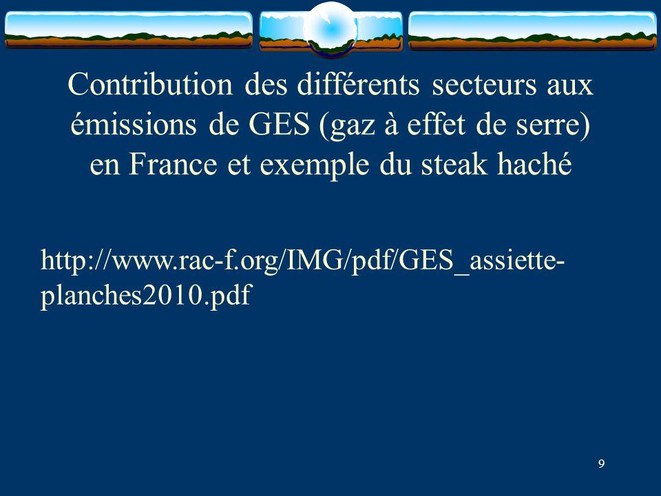 Contribution des différents secteurs aux émissions de GES (gaz à effet de serre) en France et exemple du steak haché 9 http://www.rac-f.org/IMG/pdf/GE