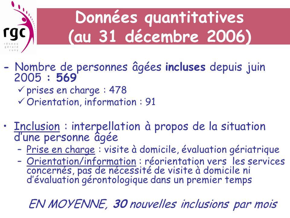 - Nombre de personnes âgées incluses depuis juin 2005 : 569 prises en charge : 478 Orientation, information : 91 Inclusion : interpellation à propos d