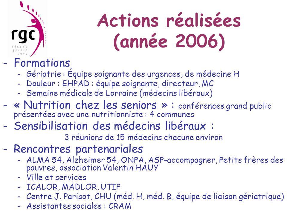 Actions réalisées (année 2006) -Formations -Gériatrie : Équipe soignante des urgences, de médecine H -Douleur : EHPAD : équipe soignante, directeur, M