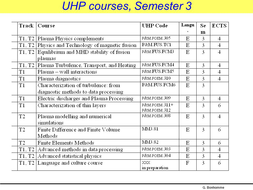 G. Bonhomme Master EM FUSION-EP: UHP courses, Semester 1 and 2