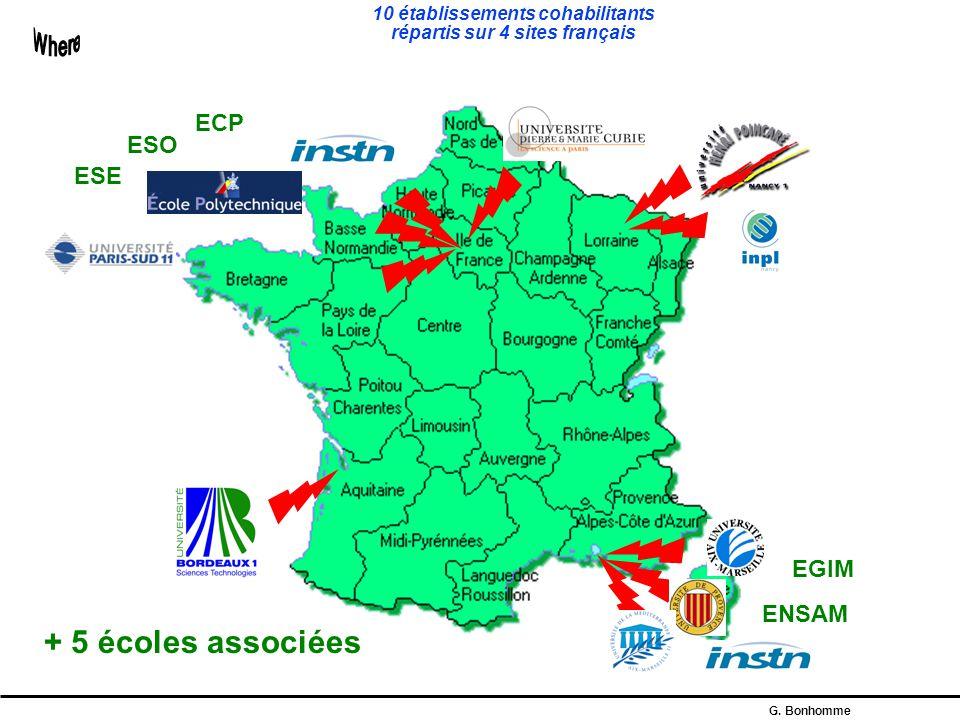 G. Bonhomme Spécialité nationale de Master en « Sciences de la Fusion » Université de Provence Aix-Marseille I Université de la Méditerranée Aix-Marse