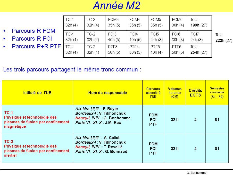 G. Bonhomme Parcours M1 pour PTF Parcours Mécanique et physique appliquée de MEPP (UHP) filière préparatoire à la spécialité sciences de la fusion, pa