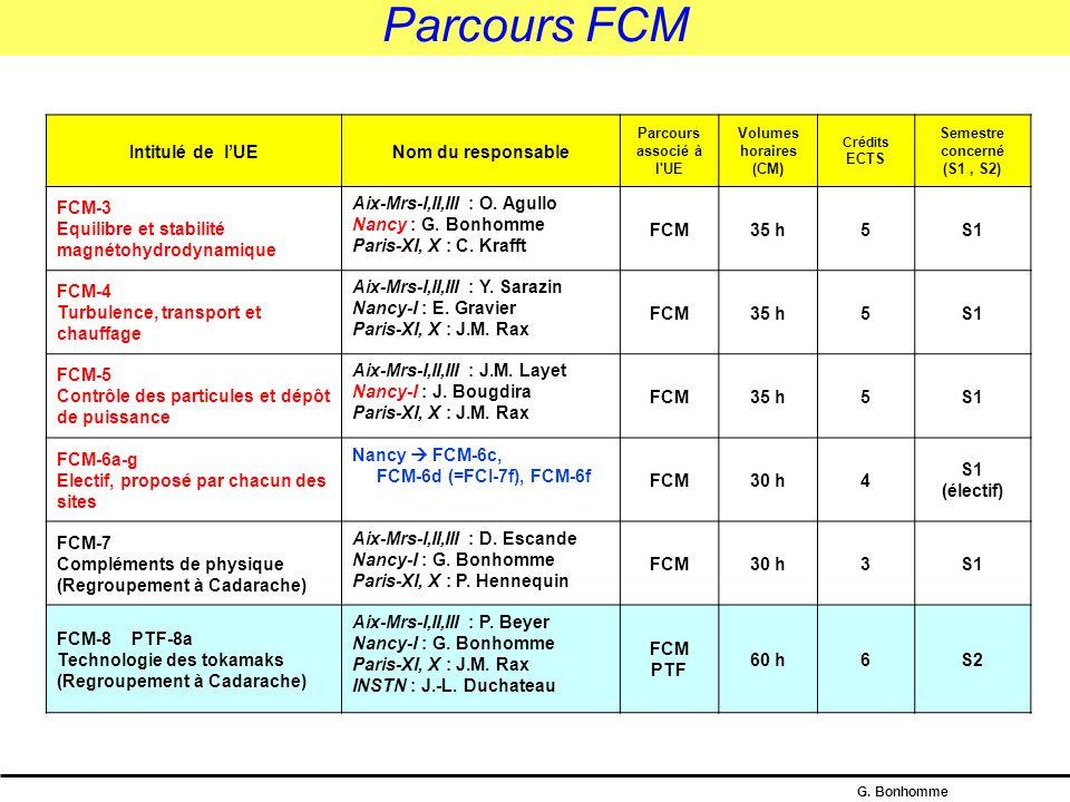 G. Bonhomme Année M2 Parcours R FCM Parcours R FCI Parcours P+R PTF Les trois parcours partagent le même tronc commun : Intitulé de l'UENom du respons