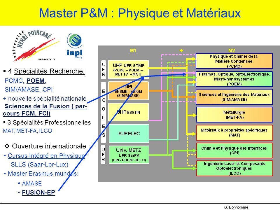 """G. Bonhomme La Lorraine au coeur des réseaux de formation Lorraine UHP-Nancy Consortium Master Erasmus Mundus FUSION-EP Fédération Master """"Sciences de"""