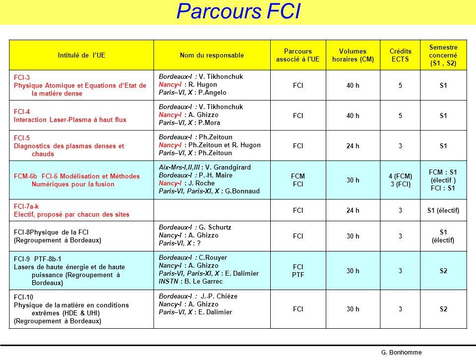 G.Bonhomme Parcours FCM.