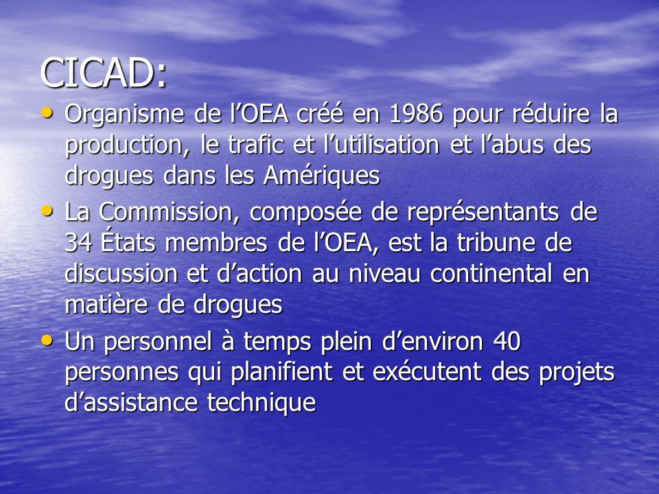 CICAD: Organisme de l'OEA créé en 1986 pour réduire la production, le trafic et l'utilisation et l'abus des drogues dans les Amériques Organisme de l'OEA créé en 1986 pour réduire la production, le trafic et l'utilisation et l'abus des drogues dans les Amériques La Commission, composée de représentants de 34 États membres de l'OEA, est la tribune de discussion et d'action au niveau continental en matière de drogues La Commission, composée de représentants de 34 États membres de l'OEA, est la tribune de discussion et d'action au niveau continental en matière de drogues Un personnel à temps plein d'environ 40 personnes qui planifient et exécutent des projets d'assistance technique Un personnel à temps plein d'environ 40 personnes qui planifient et exécutent des projets d'assistance technique