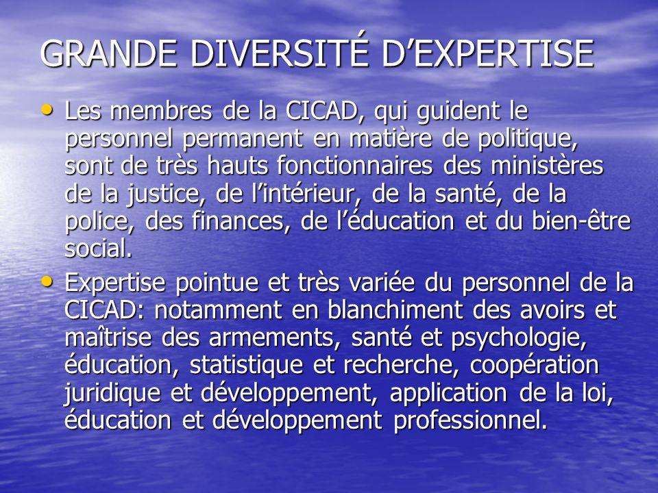 GRANDE DIVERSITÉ D'EXPERTISE Les membres de la CICAD, qui guident le personnel permanent en matière de politique, sont de très hauts fonctionnaires des ministères de la justice, de l'intérieur, de la santé, de la police, des finances, de l'éducation et du bien-être social.