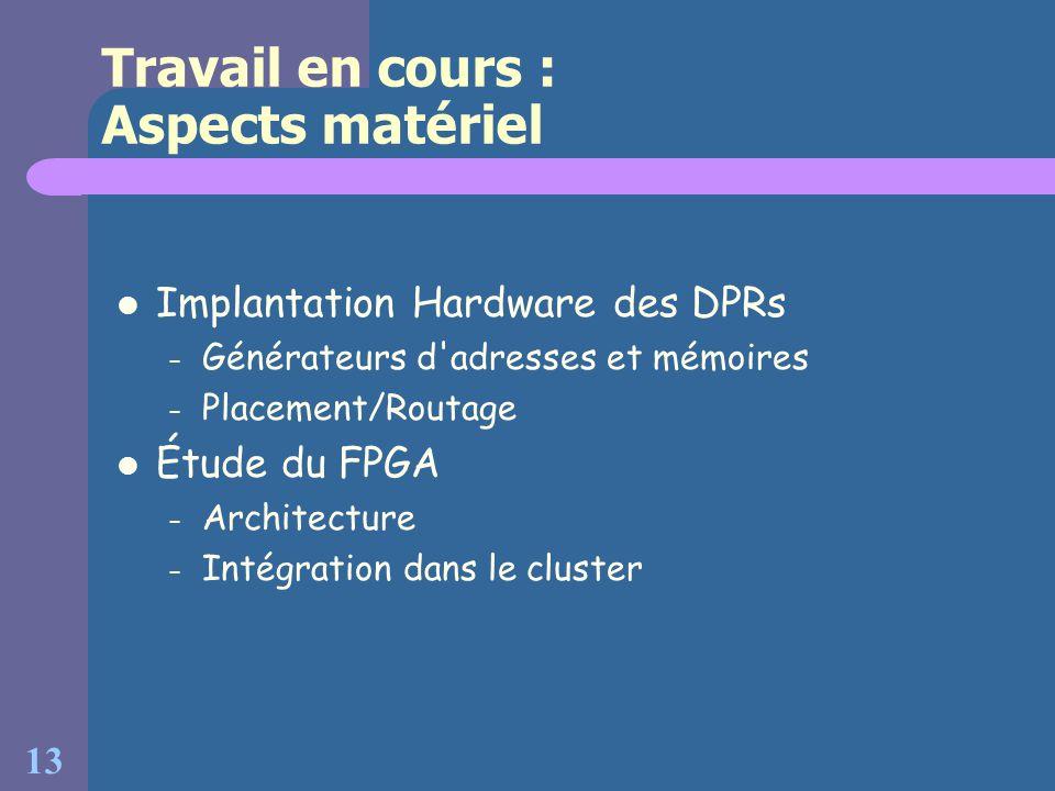 13 Travail en cours : Aspects matériel Implantation Hardware des DPRs – Générateurs d'adresses et mémoires – Placement/Routage Étude du FPGA – Archite