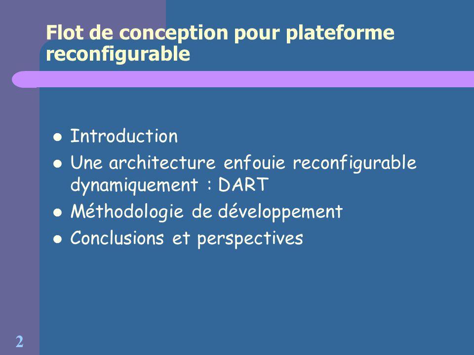 13 Travail en cours : Aspects matériel Implantation Hardware des DPRs – Générateurs d adresses et mémoires – Placement/Routage Étude du FPGA – Architecture – Intégration dans le cluster