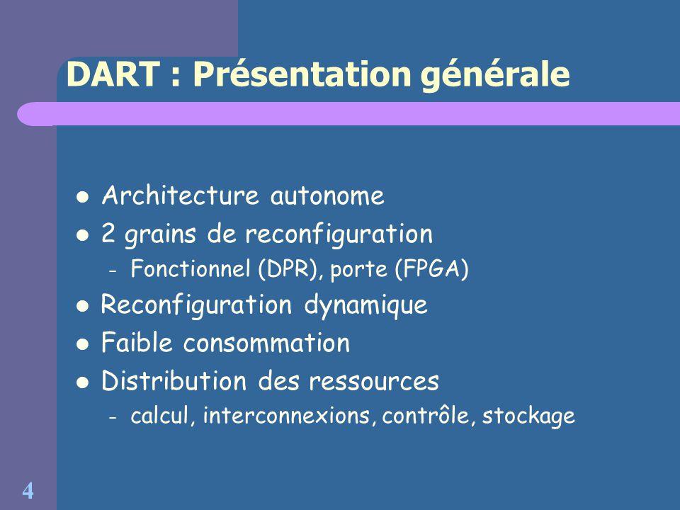 4 DART : Présentation générale Architecture autonome 2 grains de reconfiguration – Fonctionnel (DPR), porte (FPGA) Reconfiguration dynamique Faible co