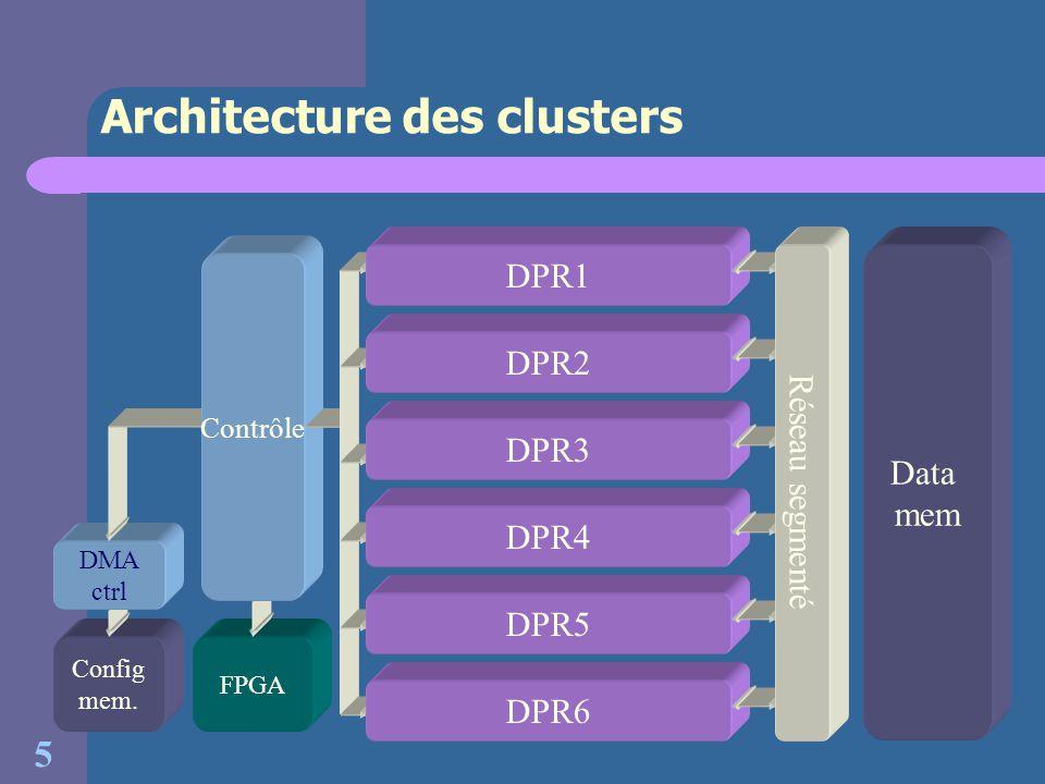 5 Architecture des clusters Config mem. FPGA DMA ctrl Contrôle DPR1 DPR2 DPR3 DPR4 DPR5 DPR6 Data mem Réseau segmenté