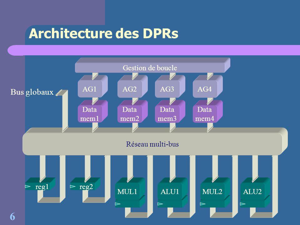 6 Architecture des DPRs reg1 reg2 MUL1ALU1MUL2ALU2 Réseau multi-bus Data mem1 Data mem2 Data mem3 Data mem4 AG1AG2AG3AG4 Gestion de boucle Bus globaux