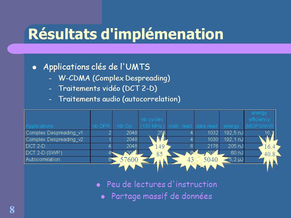 9 Le Flot de développement Trois types de traitements doivent être distingués : – Les codes irréguliers – Les manipulations de données – Les calculs réguliers Les codes irréguliers et les manipulations de données sont traduits en codes binaires exécutables via des passes classiques de compilation issues de l environnement de compilation reciblable CALIFE – Génération des instructions SW : cDART – Génération des instructions de manipulation de données : ACG Les traitements réguliers sont transformés en reconfigurations HW via une extension de l outil de synthèse comportementale BSS – Génération des configurations HW : gDART