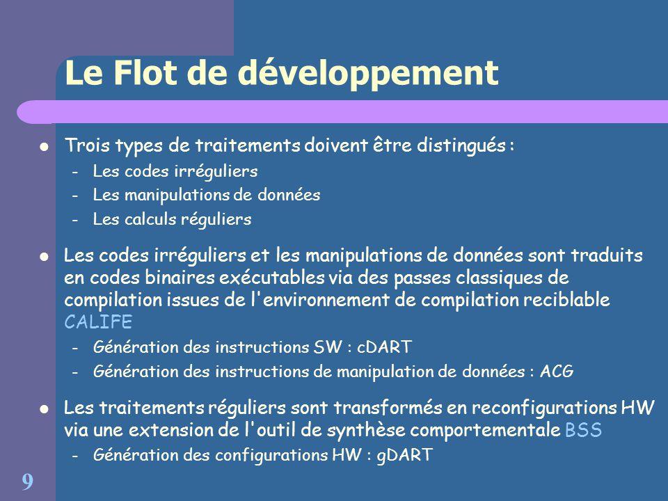 9 Le Flot de développement Trois types de traitements doivent être distingués : – Les codes irréguliers – Les manipulations de données – Les calculs r