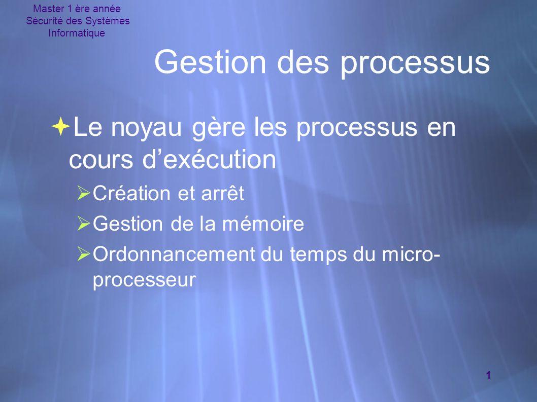 Master 1 ère année Sécurité des Systèmes Informatique 1 Gestion des processus  Le noyau gère les processus en cours d'exécution  Création et arrêt 