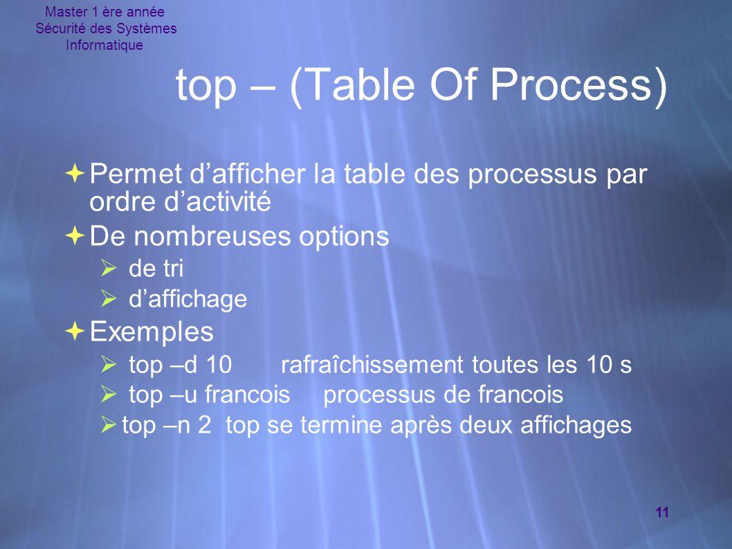 Master 1 ère année Sécurité des Systèmes Informatique 11  Permet d'afficher la table des processus par ordre d'activité  De nombreuses options  de