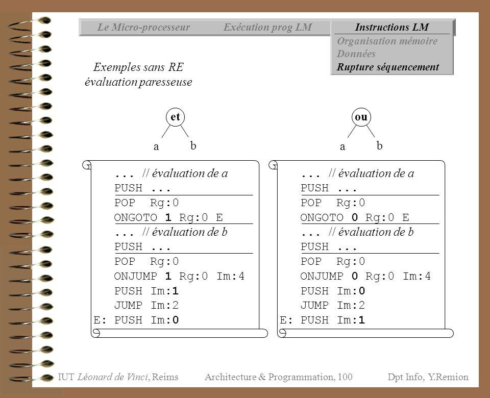IUT Léonard de Vinci, ReimsDpt Info, Y.Remion Architecture & Programmation, 100 Instructions LMExécution prog LMLe Micro-processeur Organisation mémoi