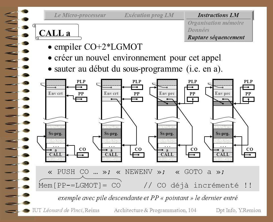 IUT Léonard de Vinci, ReimsDpt Info, Y.Remion Architecture & Programmation, 104 « PUSH CO … »; « NEWENV »; « GOTO a »; Mem[PP-=LGMOT]= CO // CO déjà i