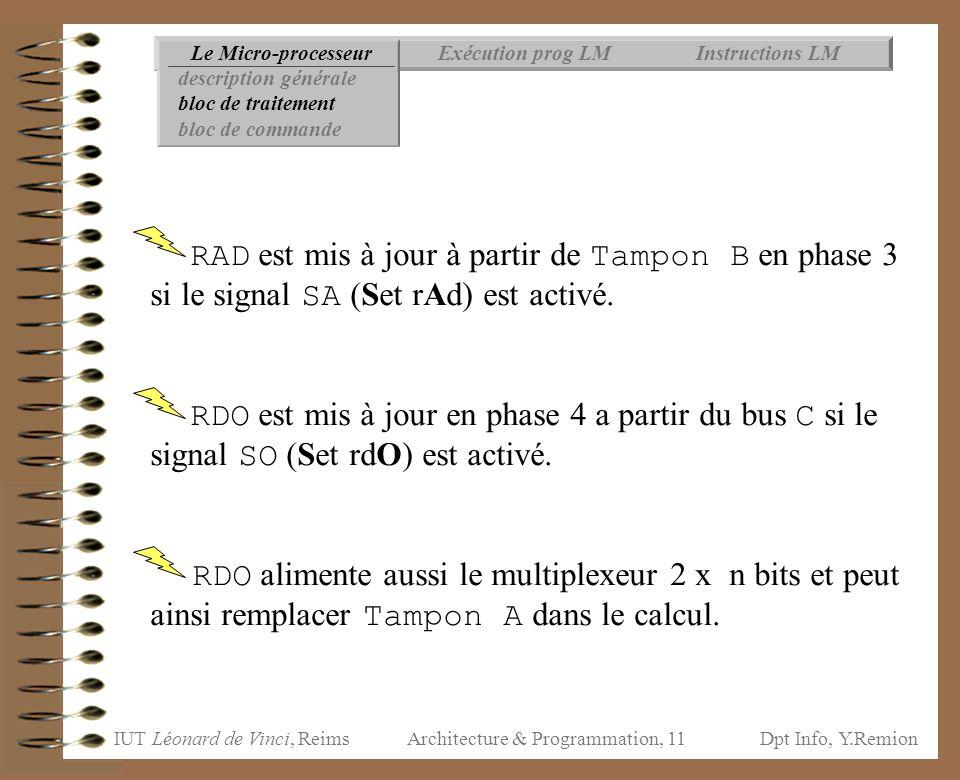 IUT Léonard de Vinci, ReimsDpt Info, Y.Remion Architecture & Programmation, 11 RAD est mis à jour à partir de Tampon B en phase 3 si le signal SA (Set