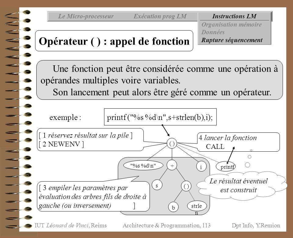 IUT Léonard de Vinci, ReimsDpt Info, Y.Remion Architecture & Programmation, 113 Une fonction peut être considérée comme une opération à opérandes mult