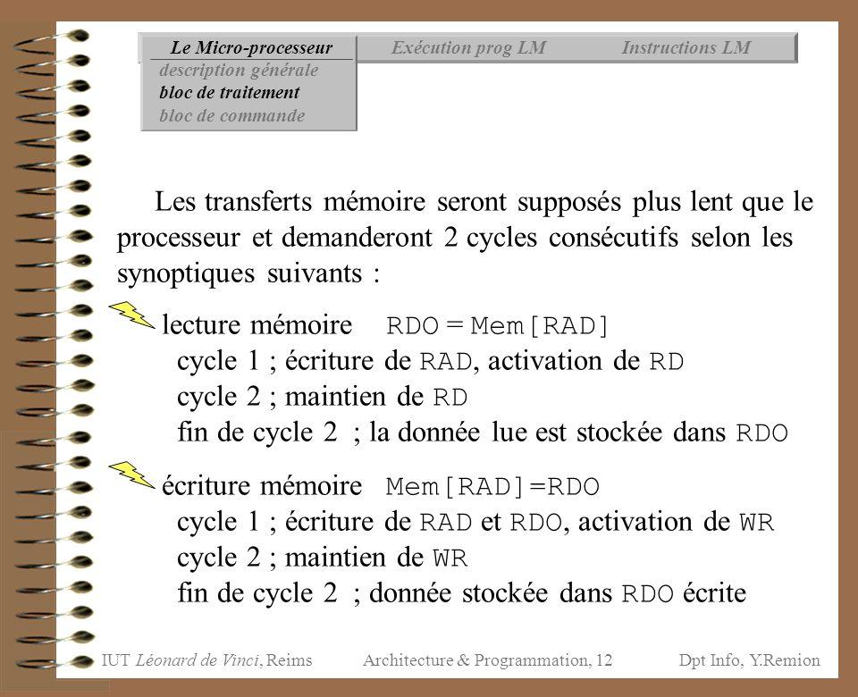 IUT Léonard de Vinci, ReimsDpt Info, Y.Remion Architecture & Programmation, 12 Les transferts mémoire seront supposés plus lent que le processeur et d