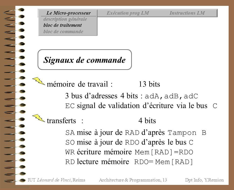 IUT Léonard de Vinci, ReimsDpt Info, Y.Remion Architecture & Programmation, 13 mémoire de travail :13 bits 3 bus d'adresses 4 bits : adA,adB,adC EC si