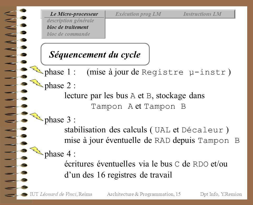 IUT Léonard de Vinci, ReimsDpt Info, Y.Remion Architecture & Programmation, 15 phase 1 : (mise à jour de Registre µ-instr ) phase 2 : lecture par les
