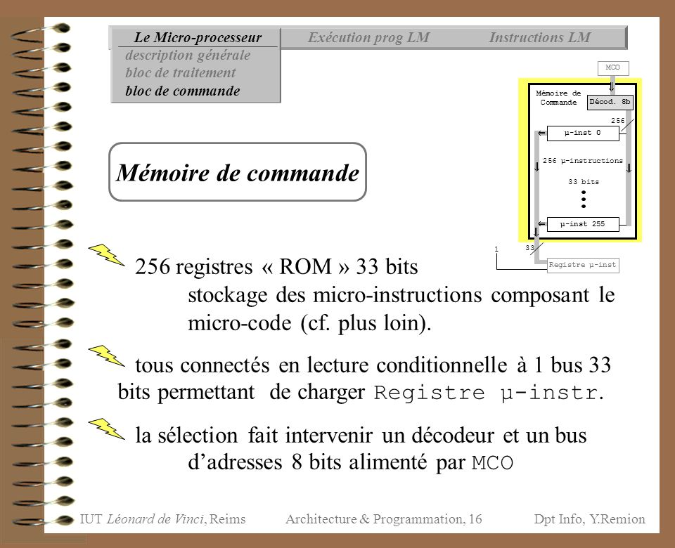 IUT Léonard de Vinci, ReimsDpt Info, Y.Remion Architecture & Programmation, 16 256 registres « ROM » 33 bits stockage des micro-instructions composant