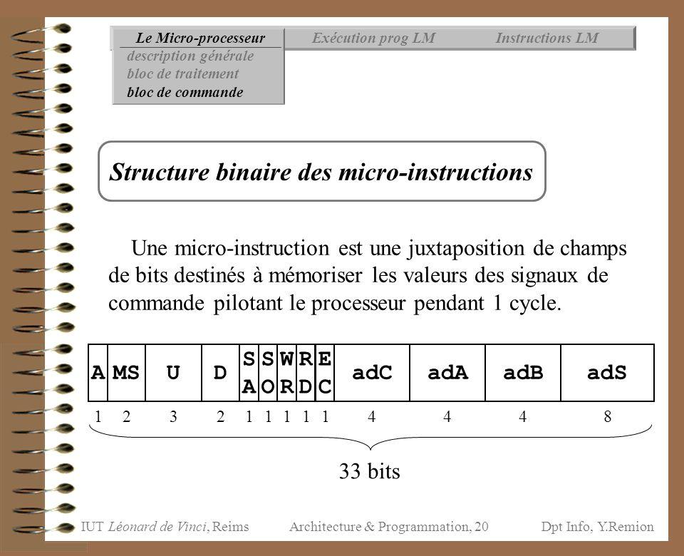 IUT Léonard de Vinci, ReimsDpt Info, Y.Remion Architecture & Programmation, 20 Structure binaire des micro-instructions Instructions LMExécution prog