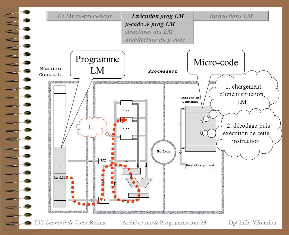 IUT Léonard de Vinci, ReimsDpt Info, Y.Remion Architecture & Programmation, 23 Instructions LMExécution prog LMLe Micro-processeur µ-code & prog LM st