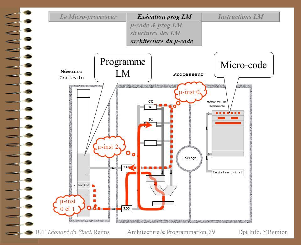 IUT Léonard de Vinci, ReimsDpt Info, Y.Remion Architecture & Programmation, 39 Instructions LMExécution prog LMLe Micro-processeur µ-code & prog LM st
